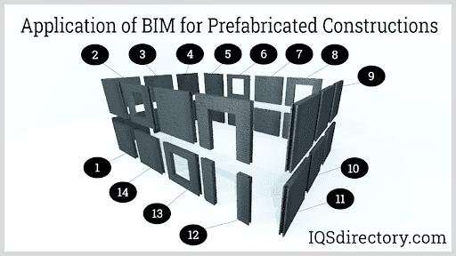 Application of BIM