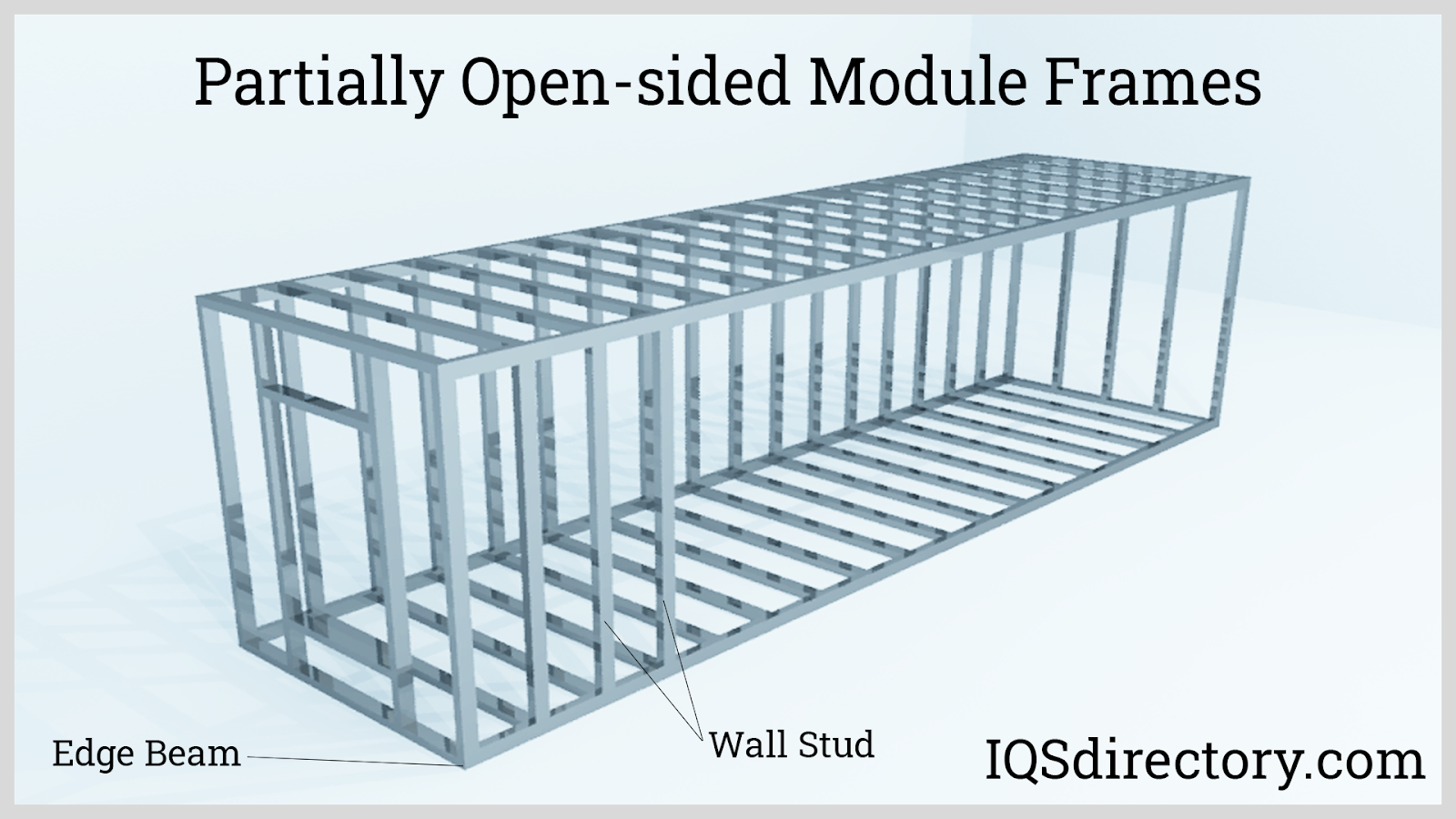 Partially Open-sided Module Frames