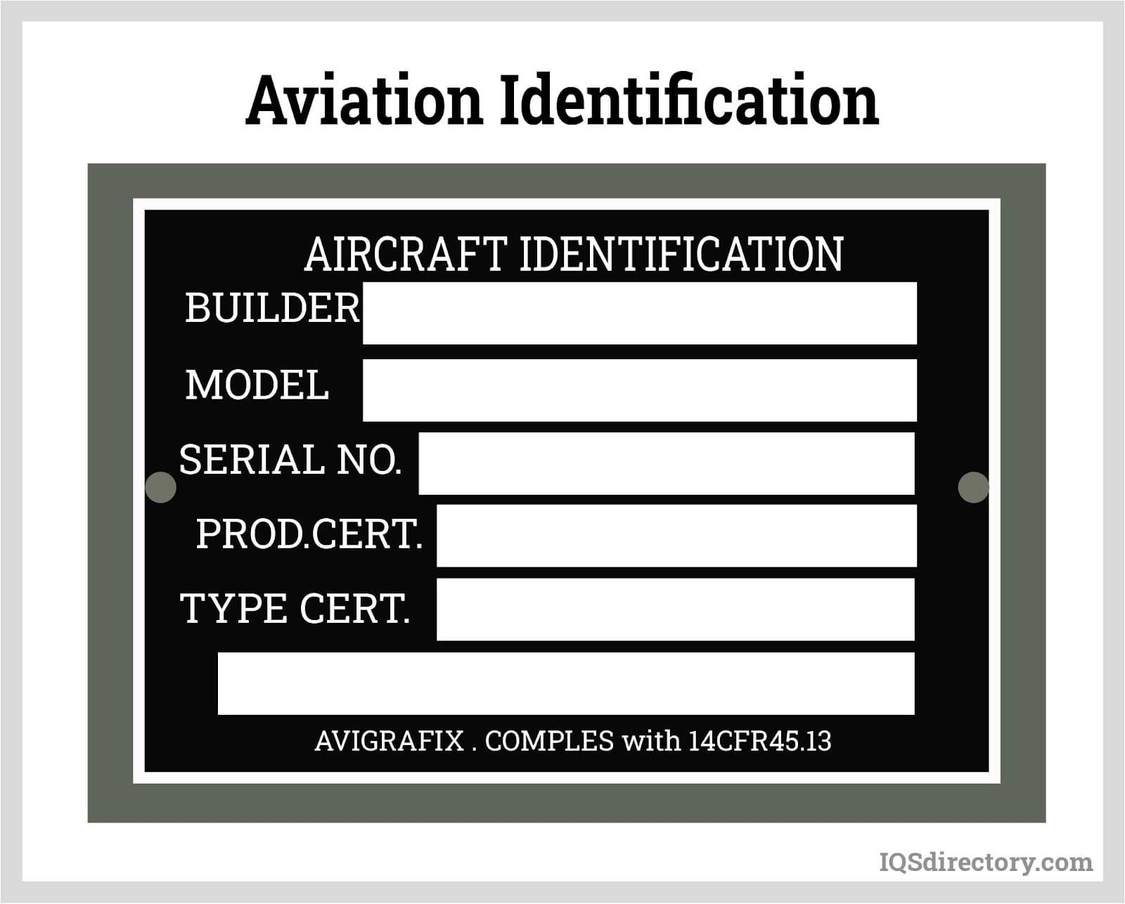 Aviation Identification
