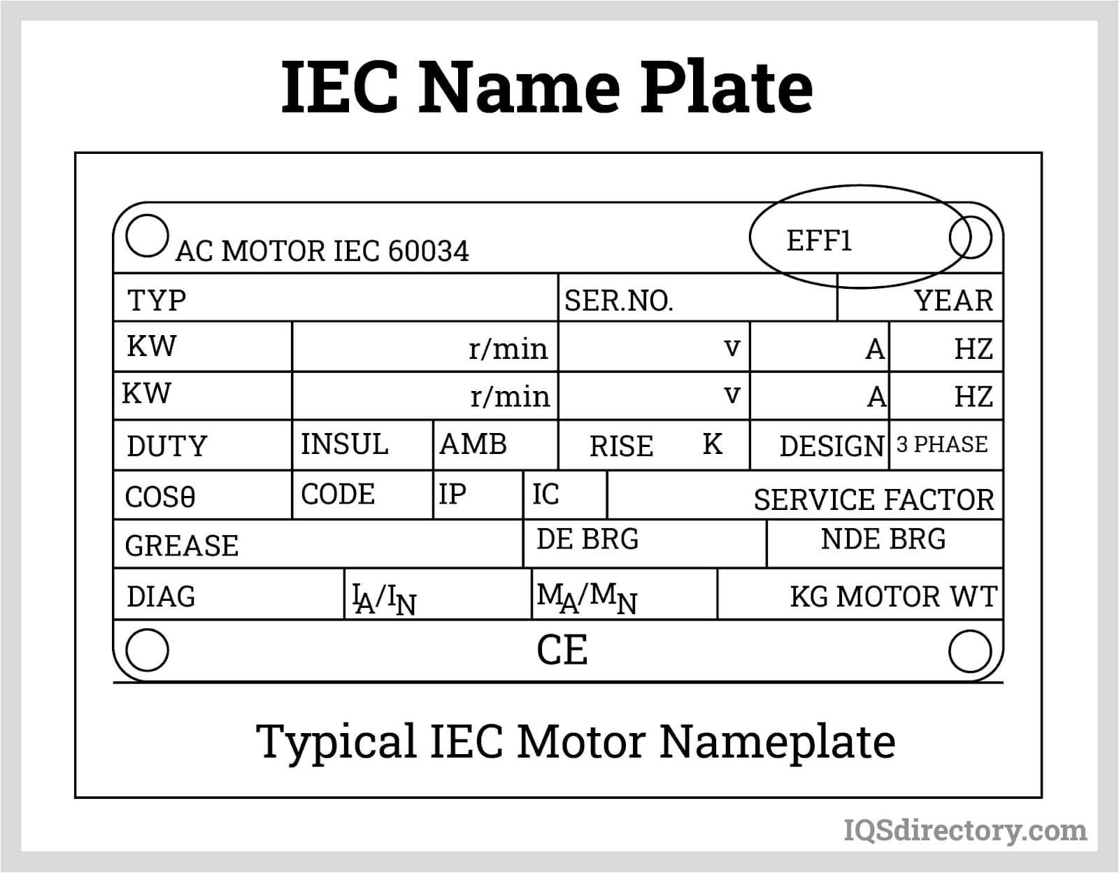 IEC Name Plate