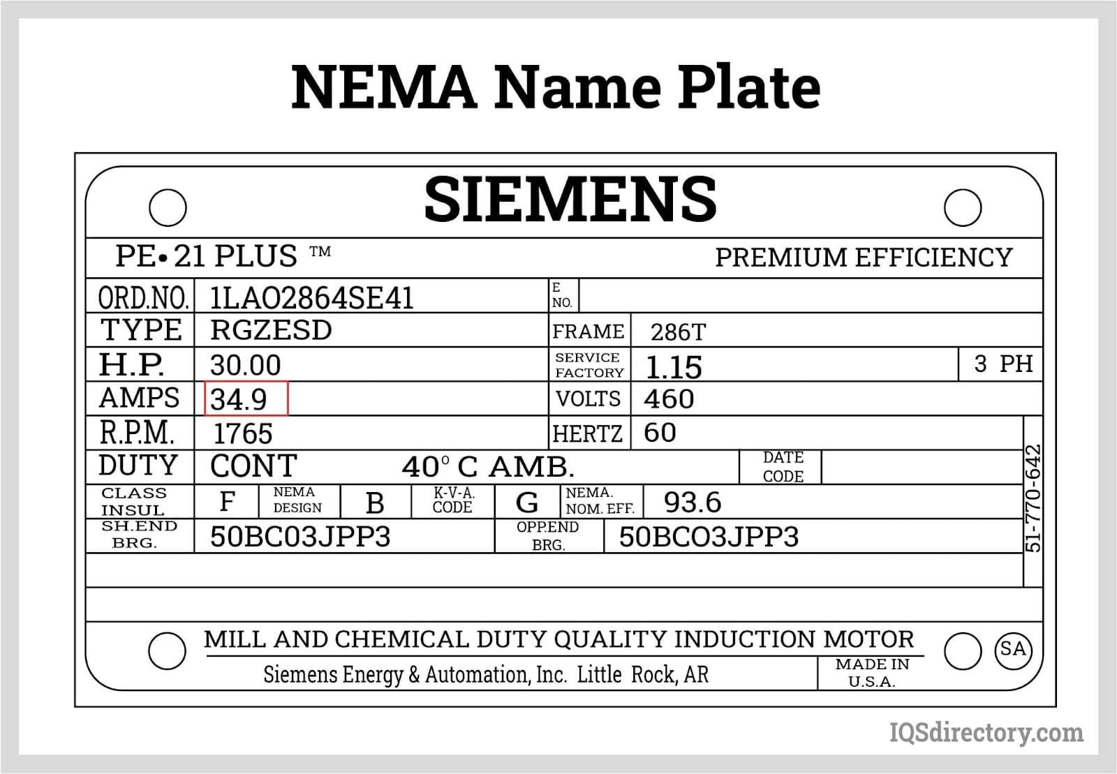 NEMA Name Plate