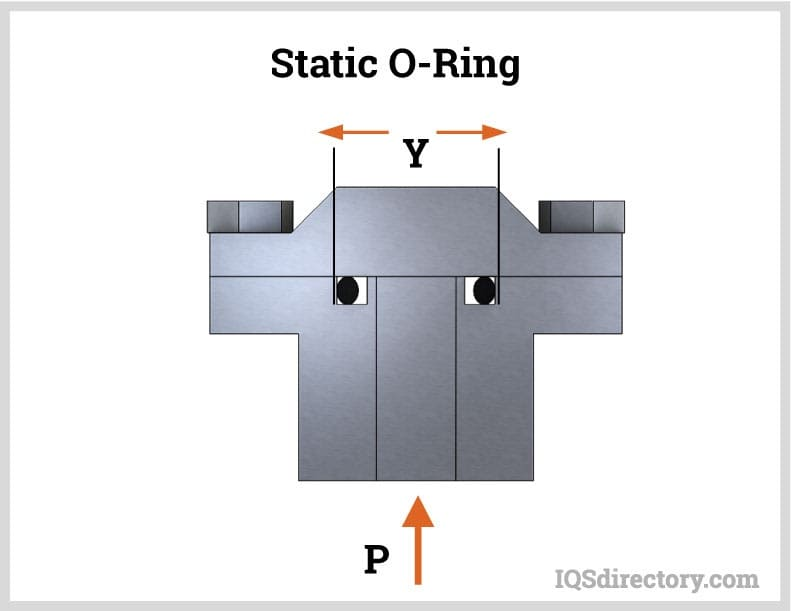Static O-Ring