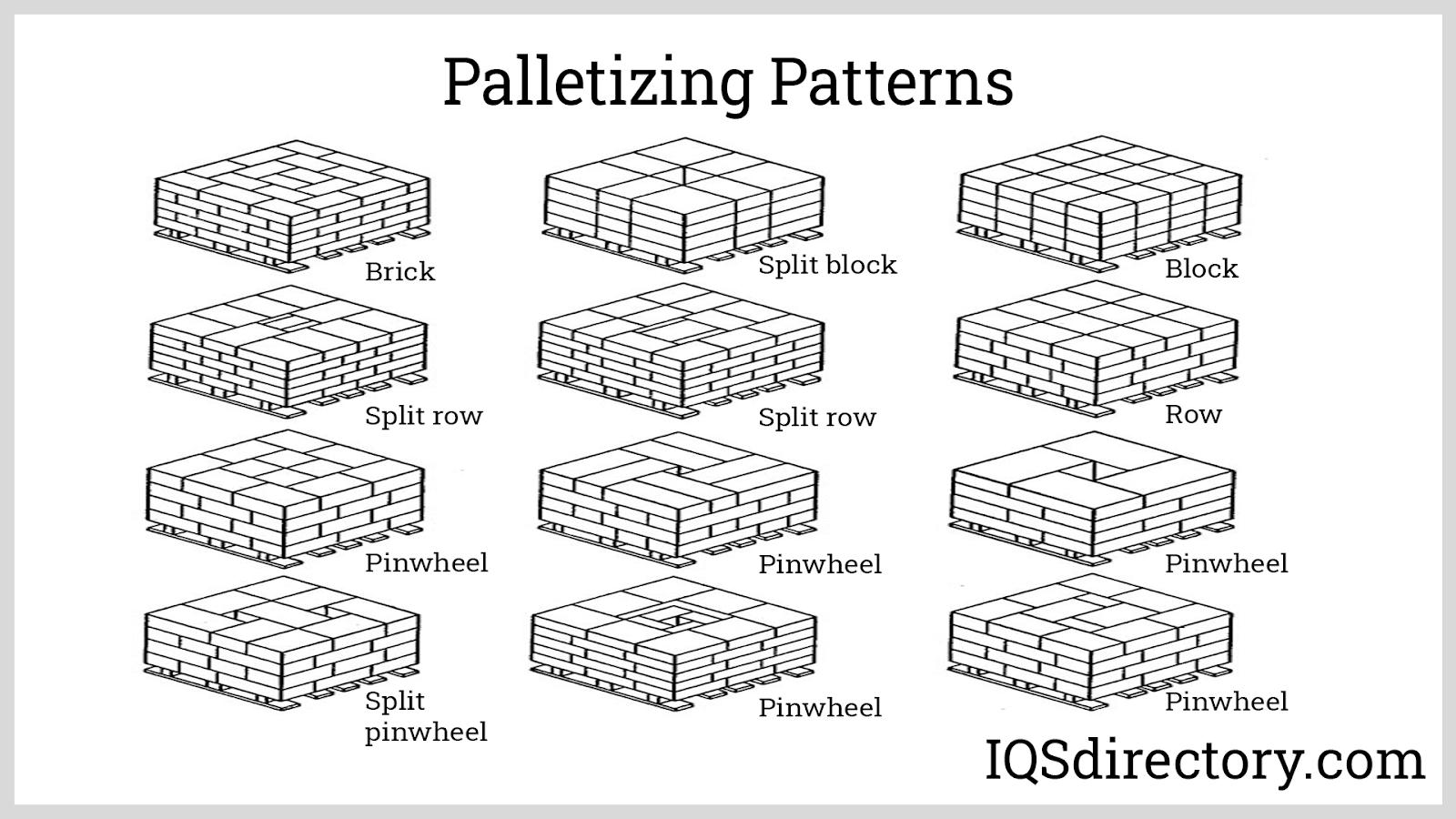 Palletizing Patterns