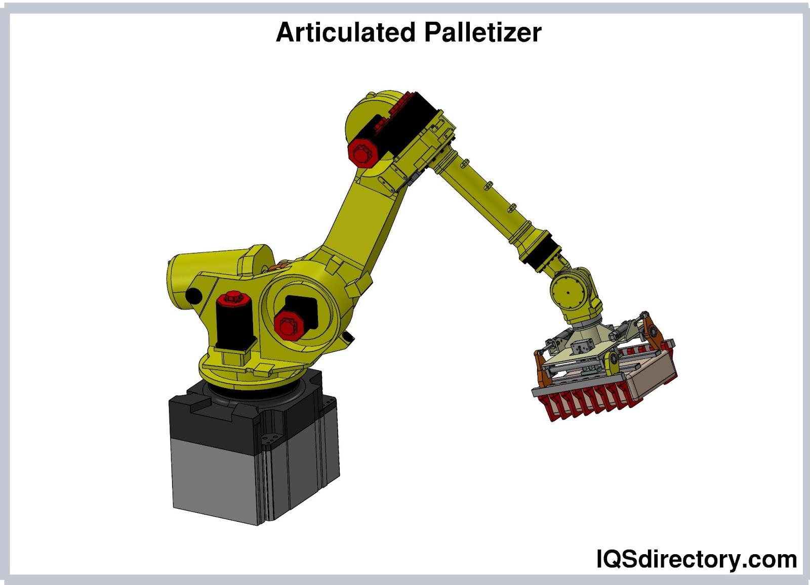 Articulated Palletizer