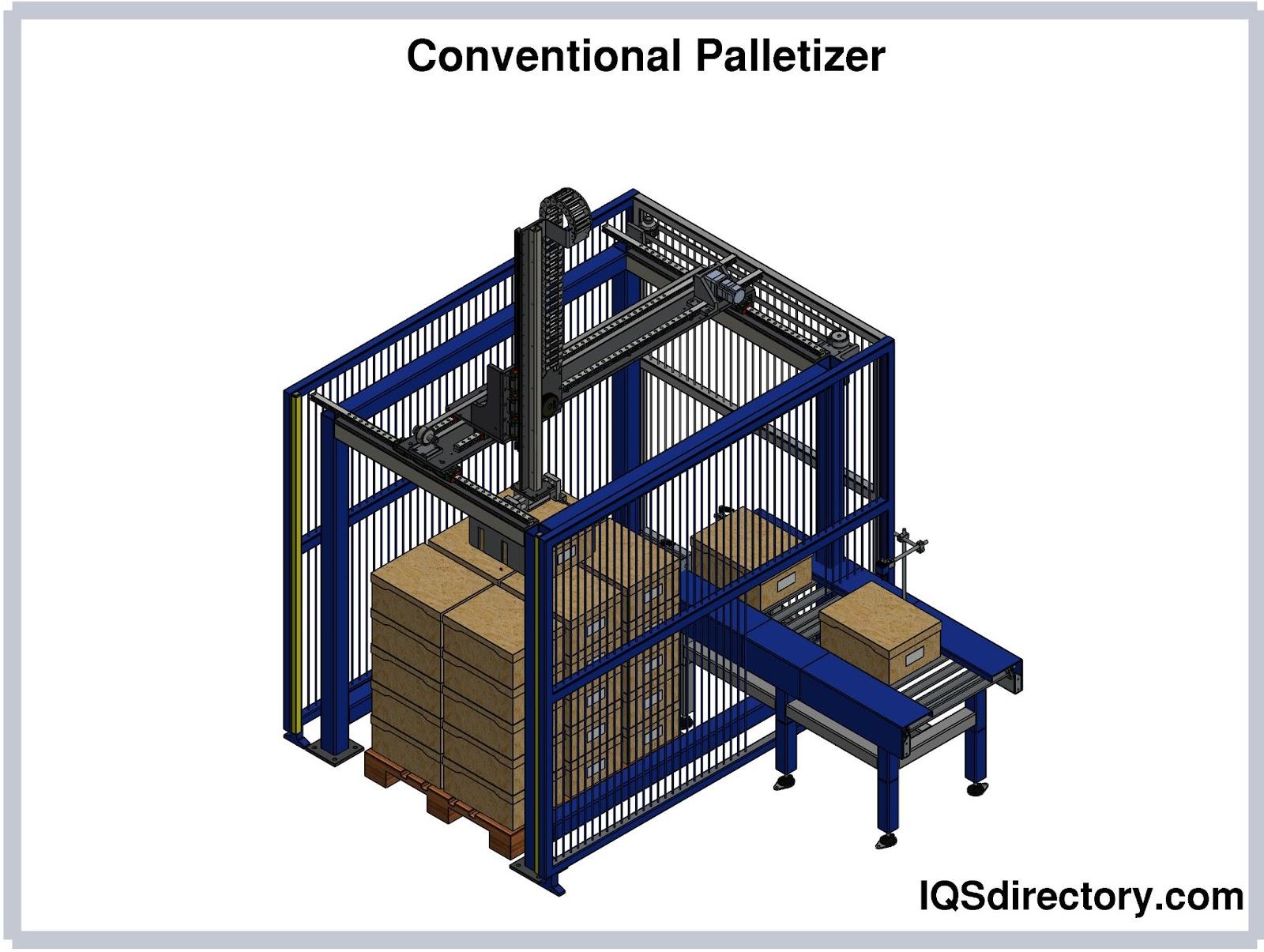 Conventional Palletizer