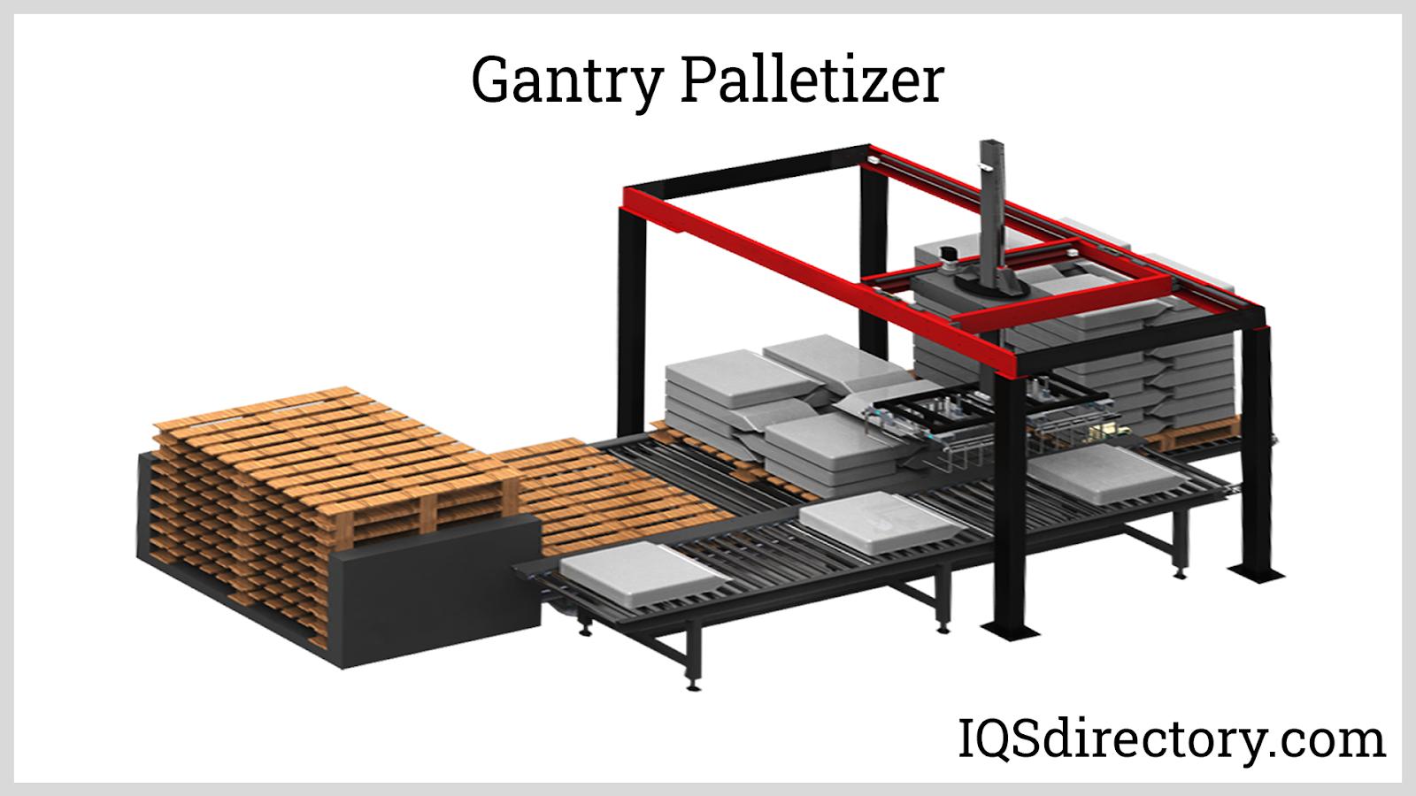 Gantry Palletizer
