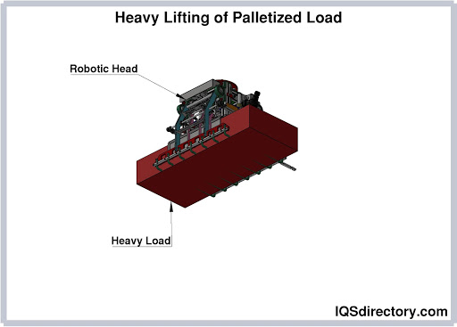 Heavy Lifting of Palletized Load