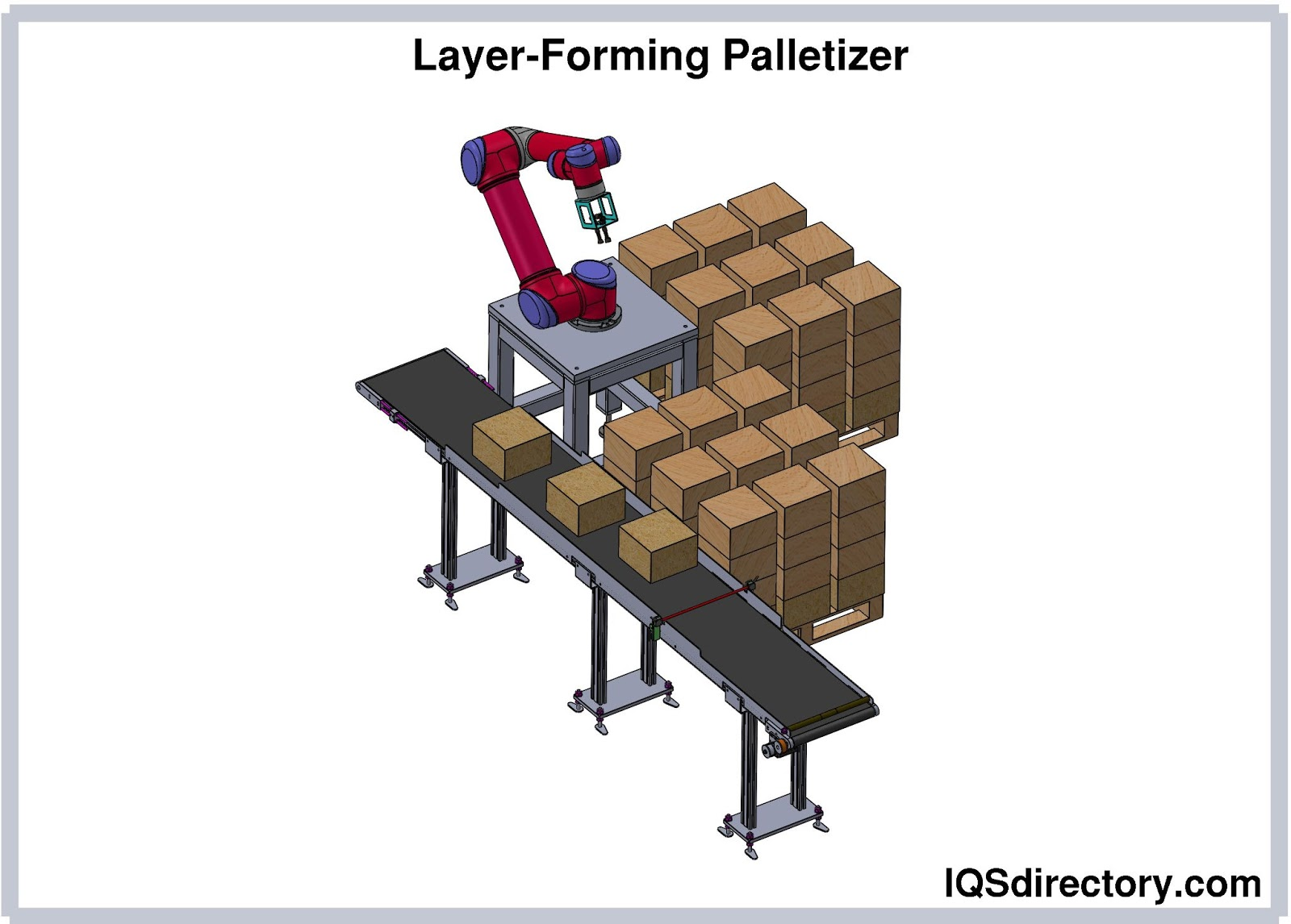 Layer-Forming Palletizer