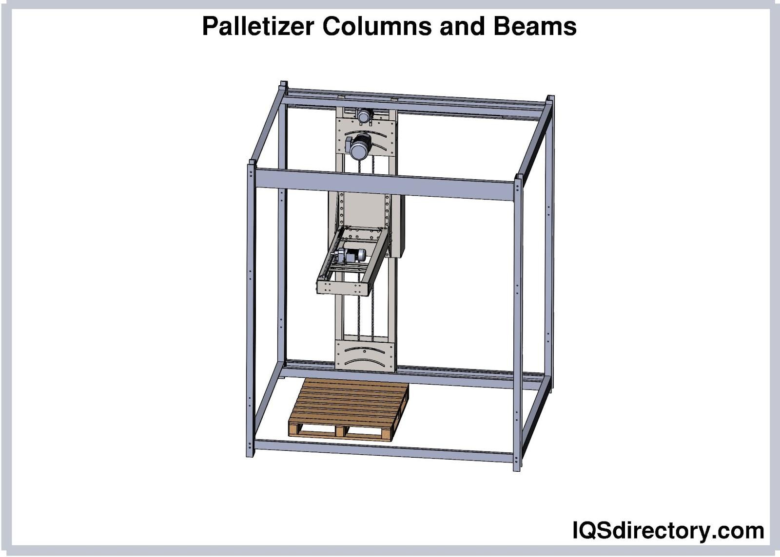 Palletizer Columns and Beams
