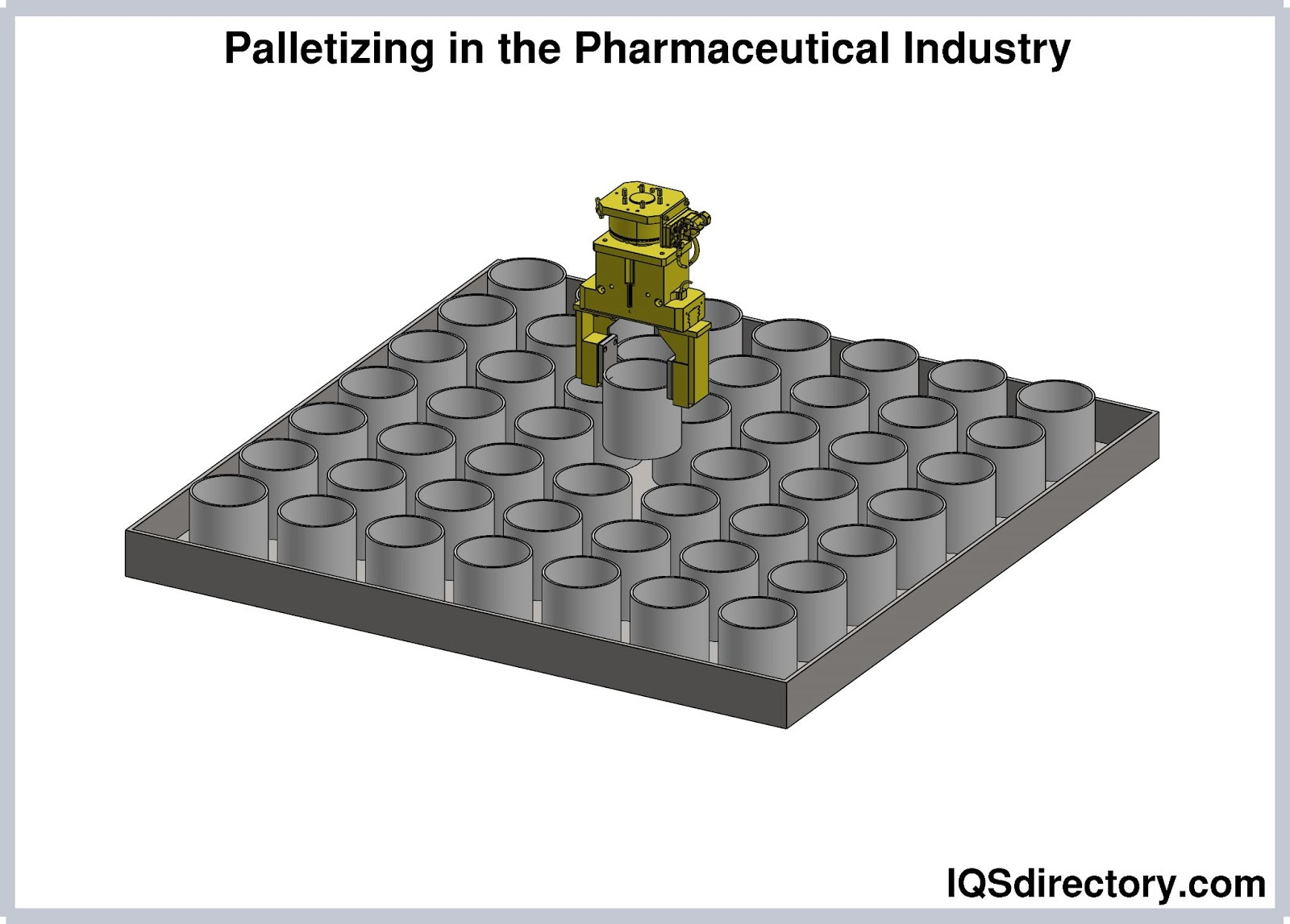 Palletizing in the Pharmaceutical Industry
