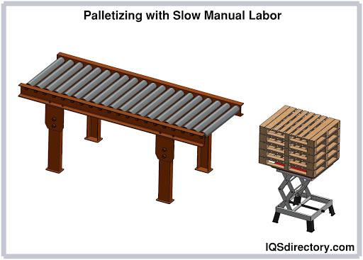 Palletizing with Slow Manual Labor