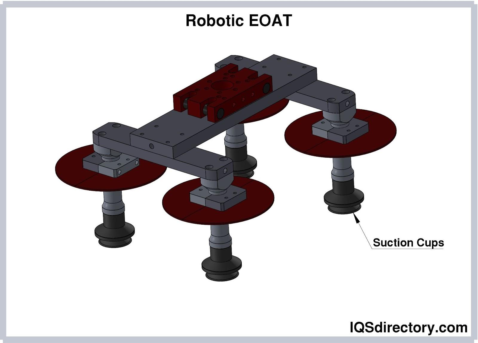 Robotic EOAT