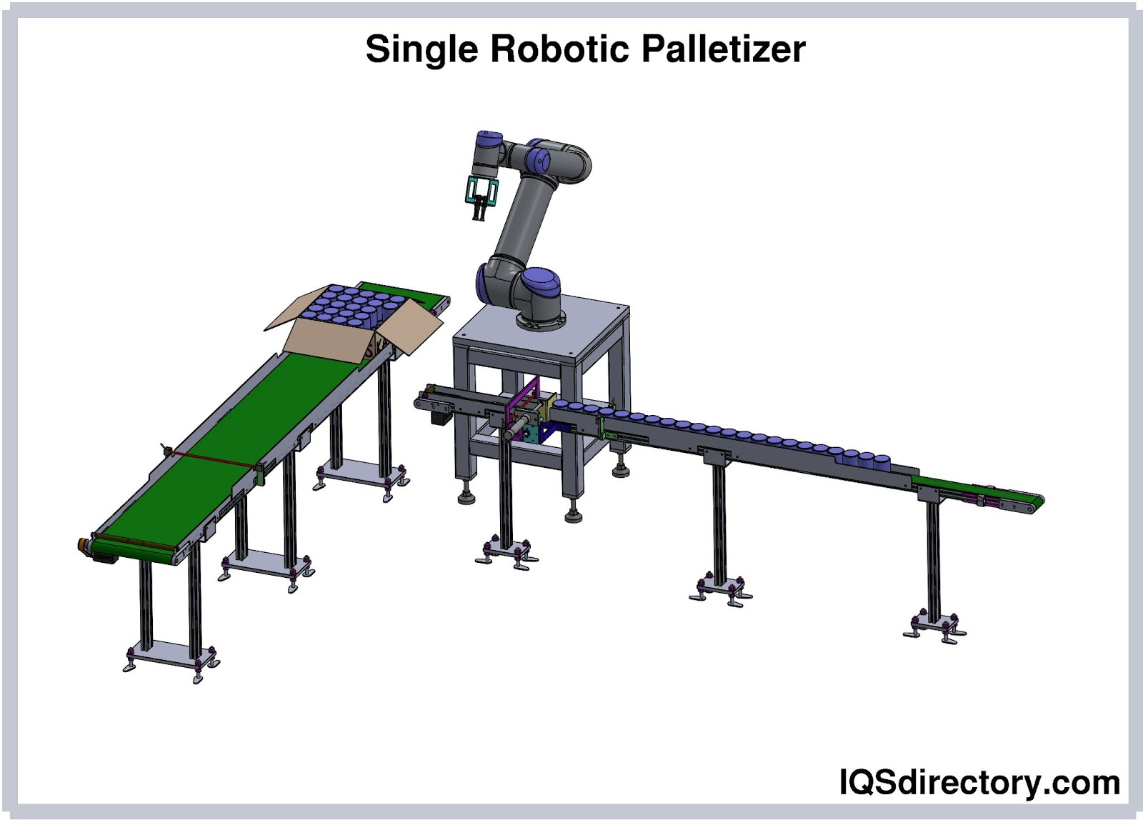 Single Robotic Palletizer