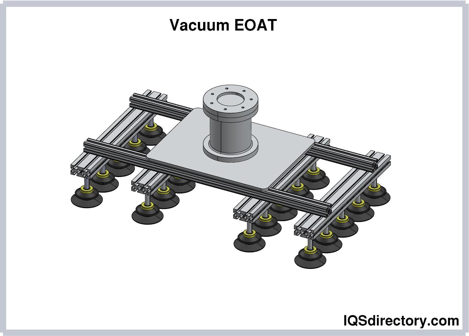Vacuum EOAT