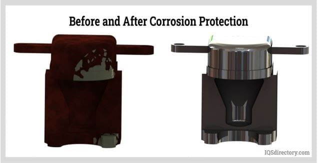 Before and After Corrosion Protection