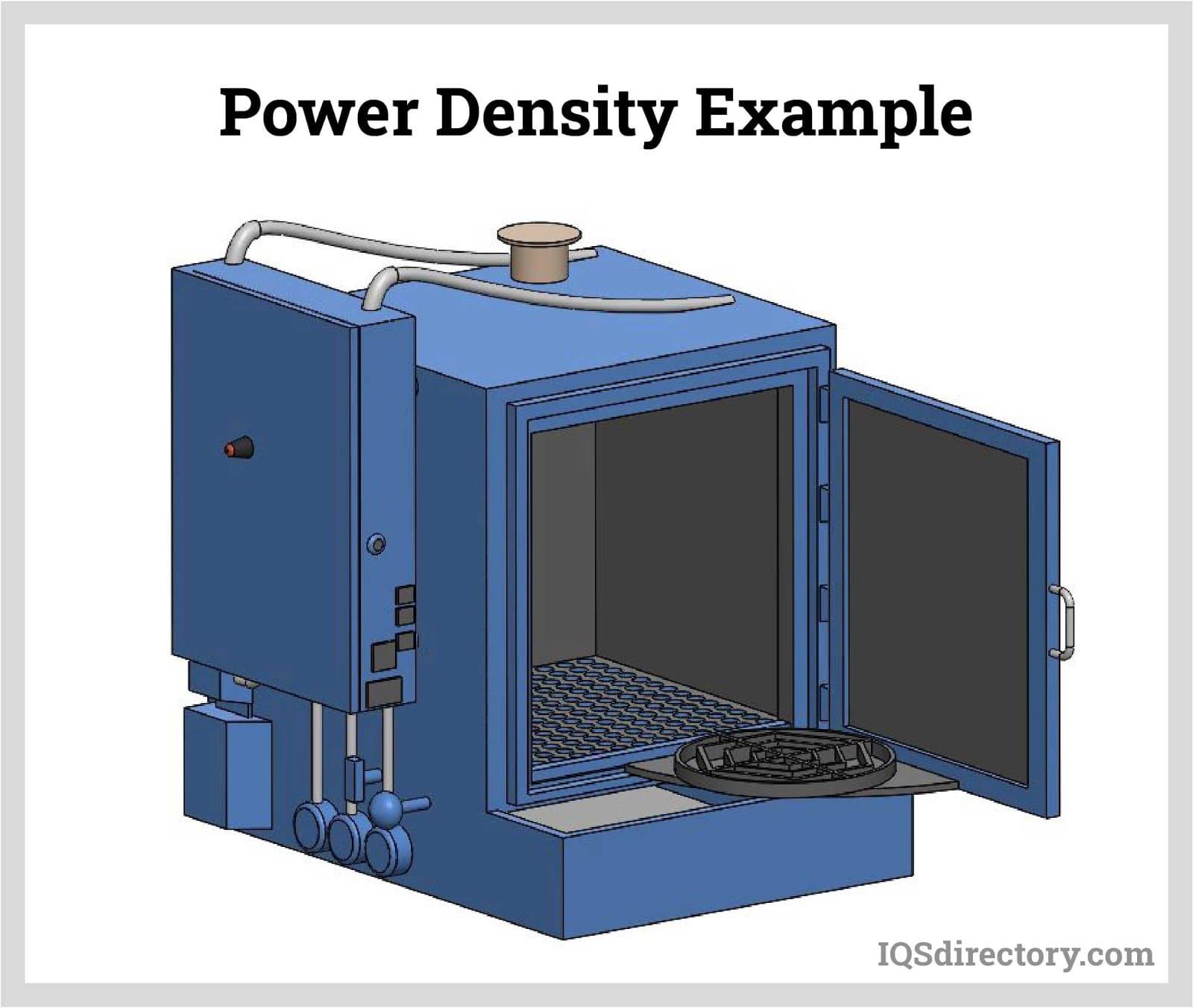 Power Density Example