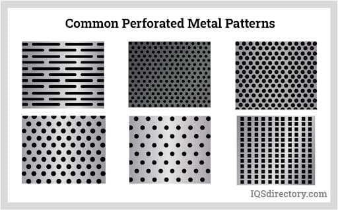 Perforated Metals