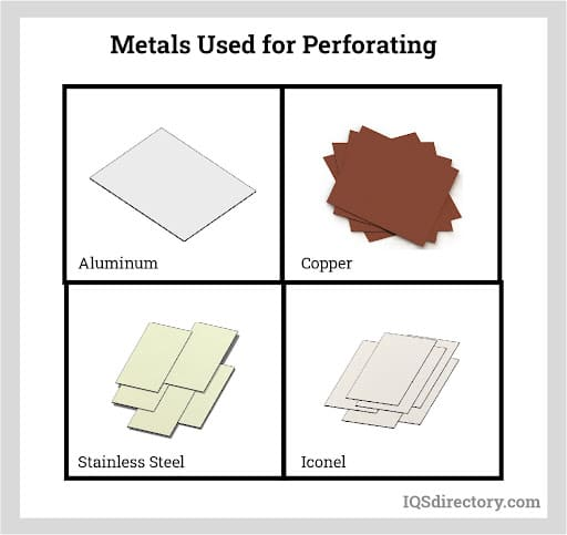 Metals Used for Perforating