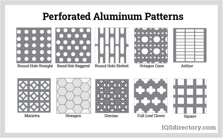 Perforated Aluminum Patterns