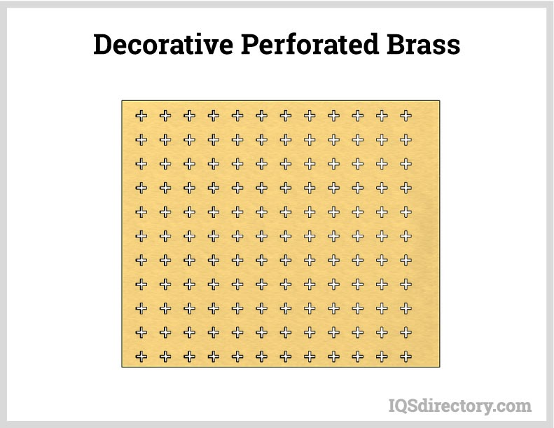 Decorative Perforated Brass