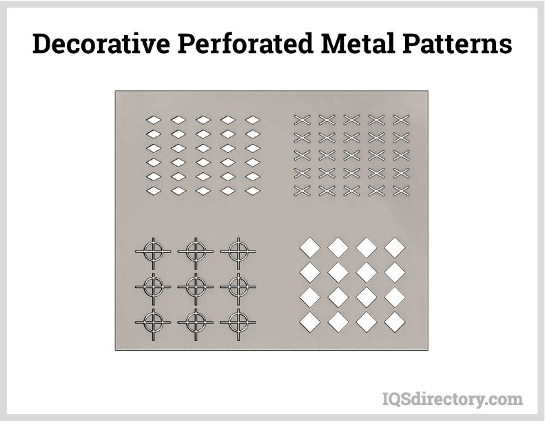 Decorative Perforated Metal Patterns