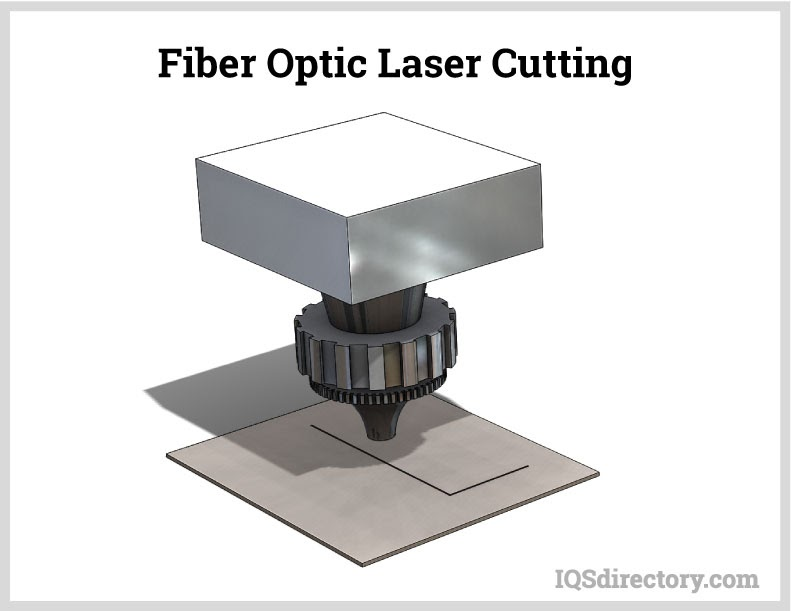 Fiber Optic Laser Cutting