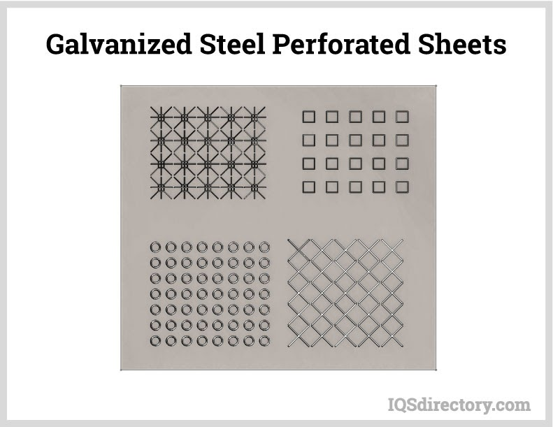 Galvanized Steel Perforated Sheets