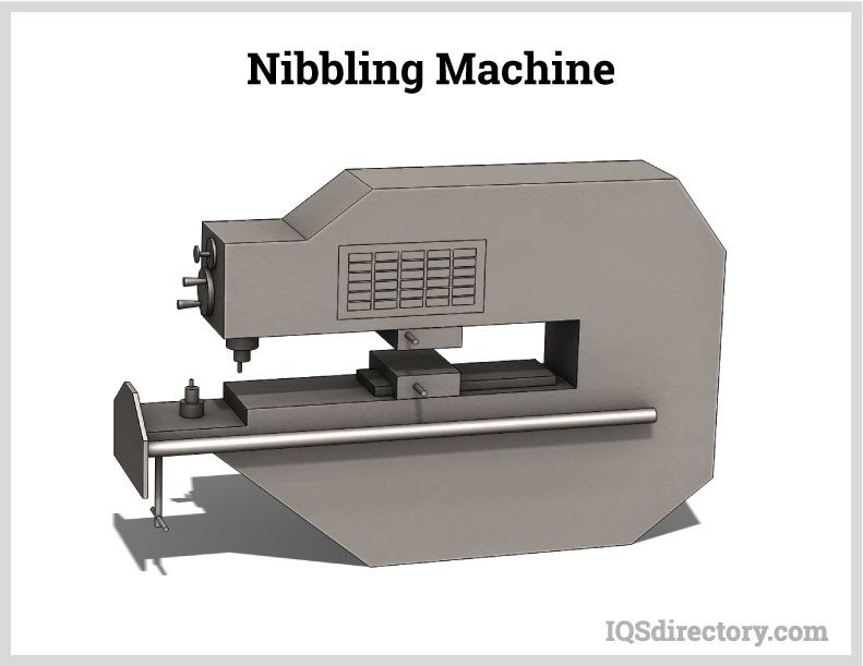 Nibbling Machine