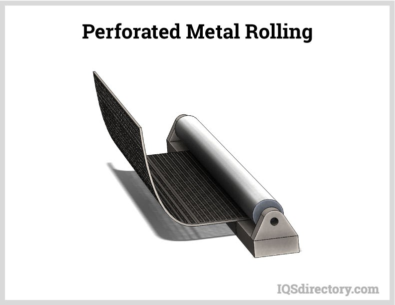 Perforated Metal Rolling