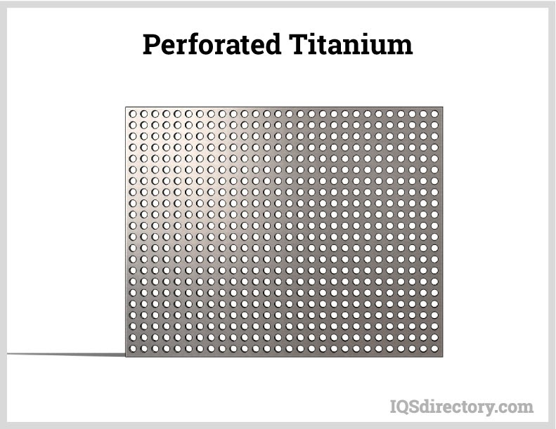 Perforated Titanium