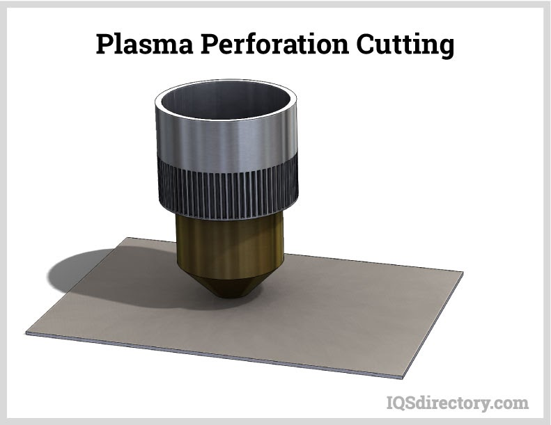 Plasma Perforation Cutting