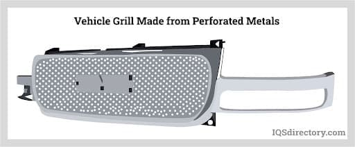 Vehicle Grill Made from Perforated Metals