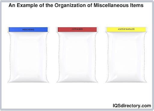 An Example of the Organization of Miscellaneous Items