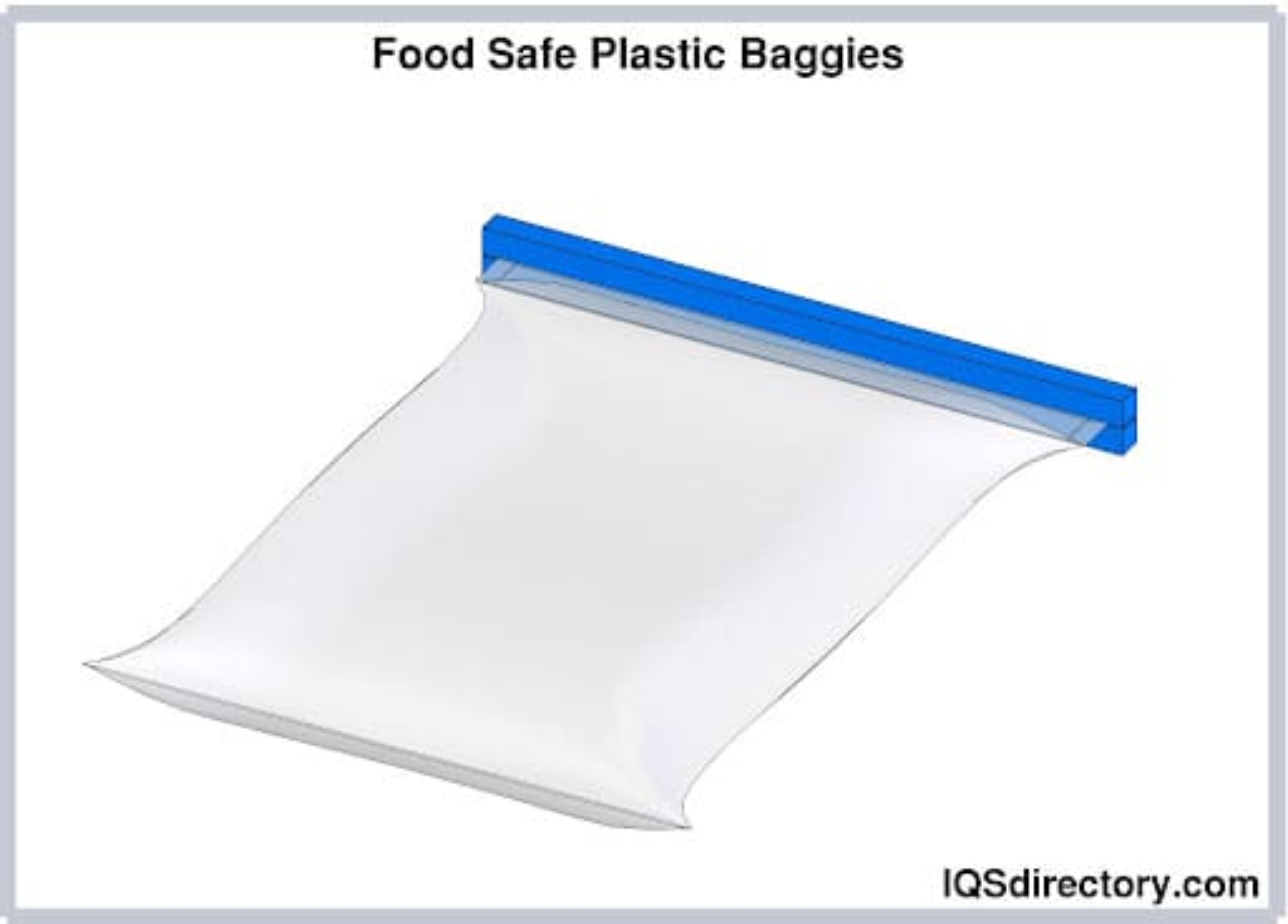 Food Safe Plastic Baggies