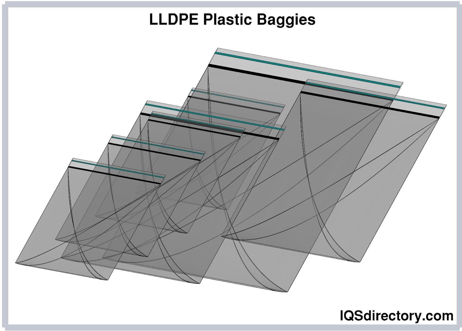 LLDPE Plastic Baggies
