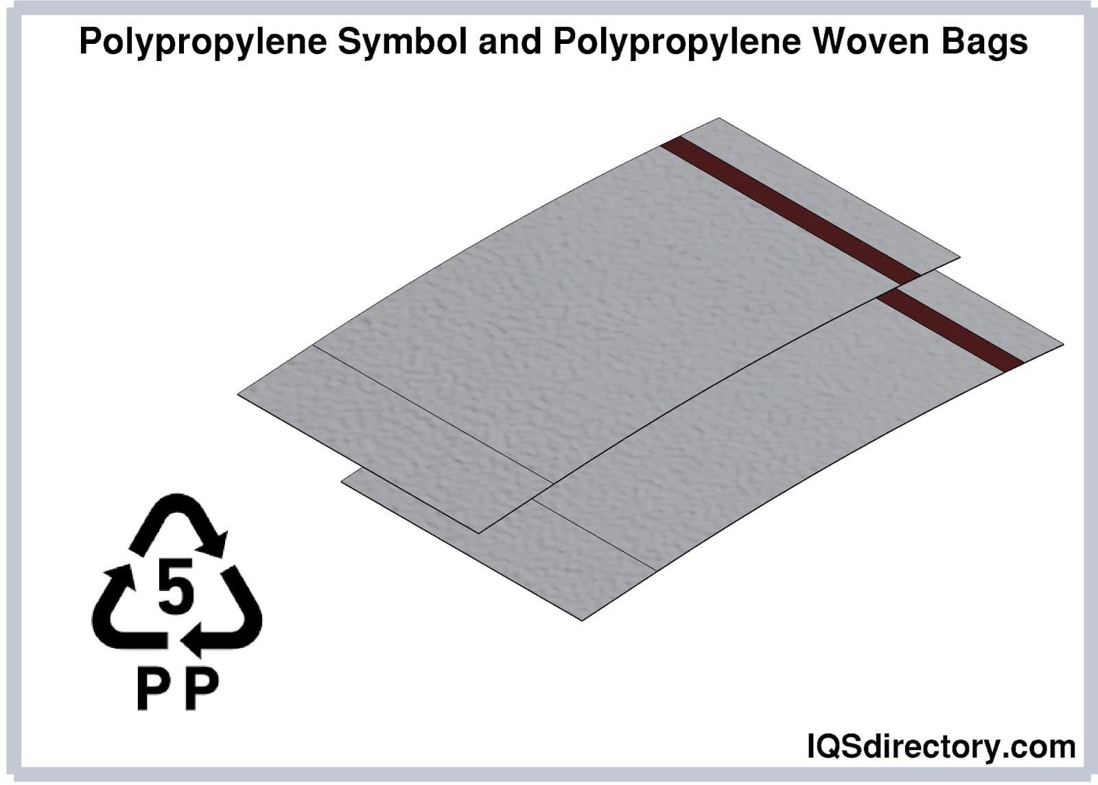 Polypropylene Symbol and Polypropylene Woven Bags