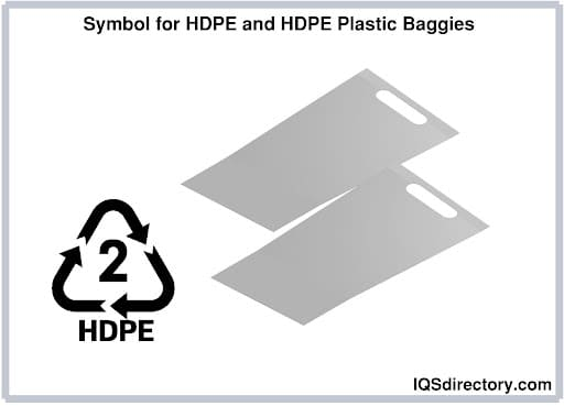 Symbol for HDPE and HDPE Plastic Baggies
