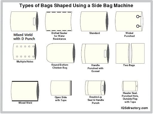 Types of Bags Using a Side Bag Machine