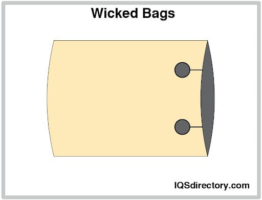 Wicketed Bags