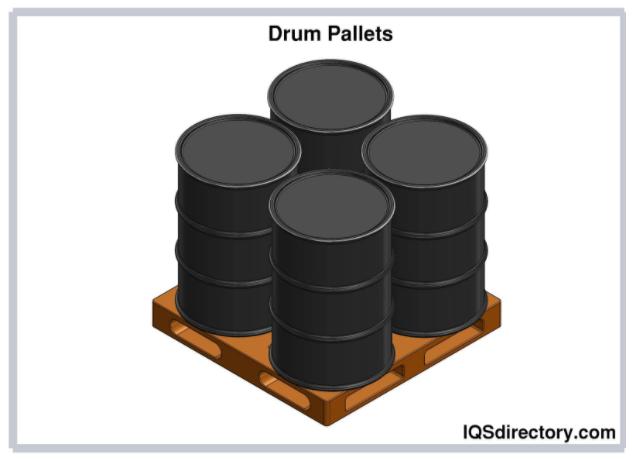 Drum Pallets