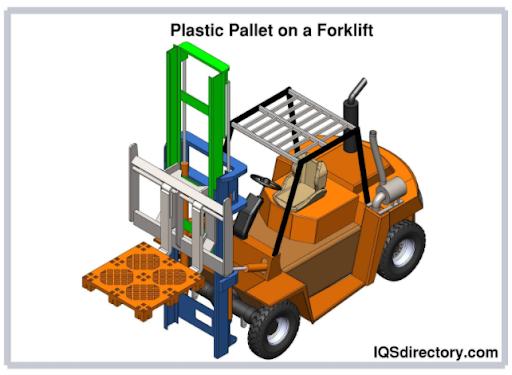 Plastic Pallet on a Forklift