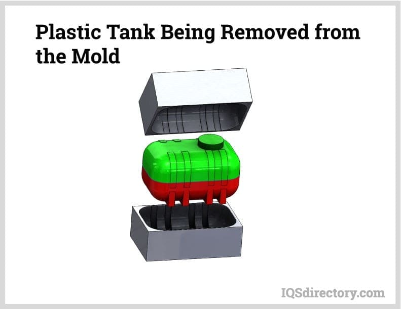 Plastic Tank Being Removed from the Mold