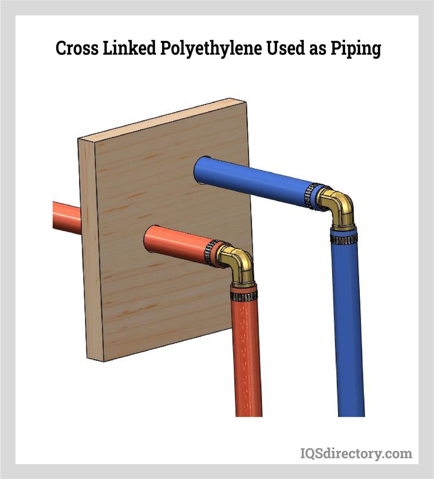 Cross Linked Polyethylene Used as Piping