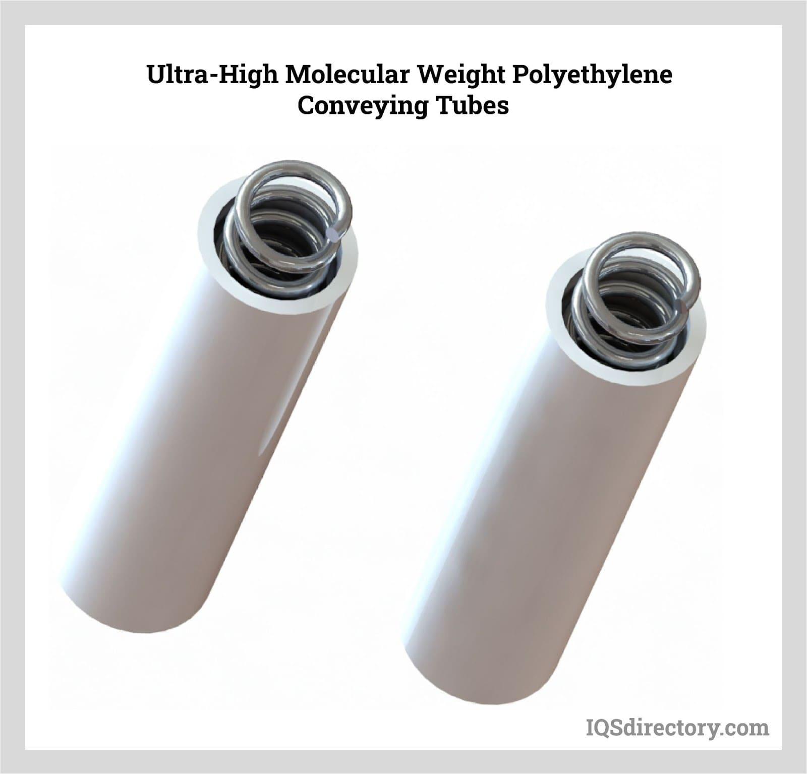 Ultra-High Molecular Weight Polyethylene Conveying Tubes