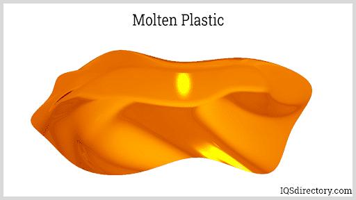 Molten Plastic