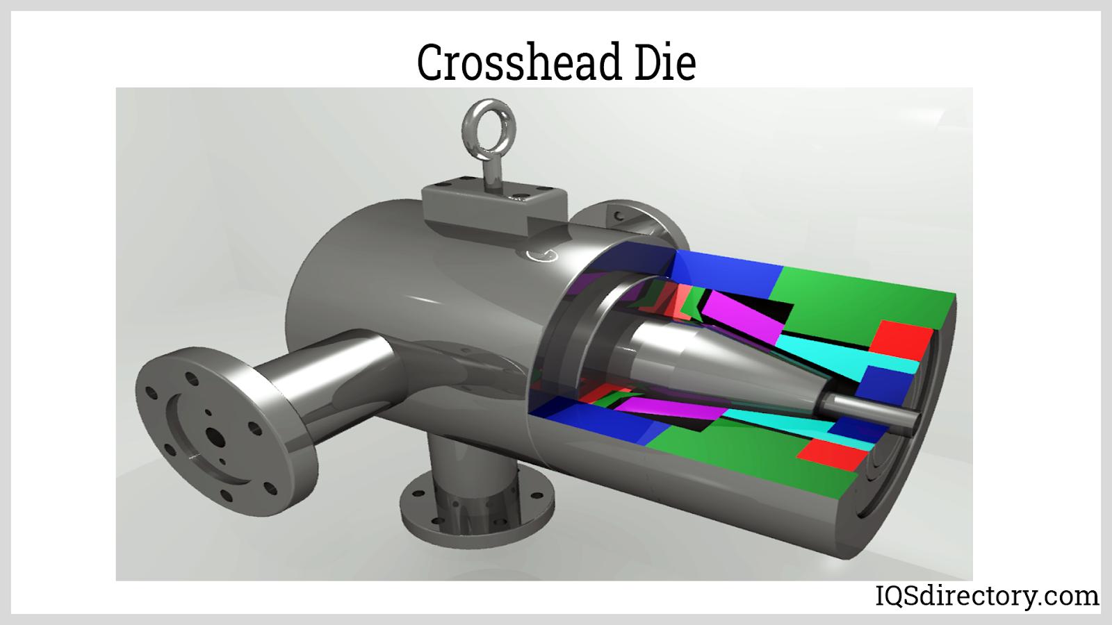 Crosshead Die