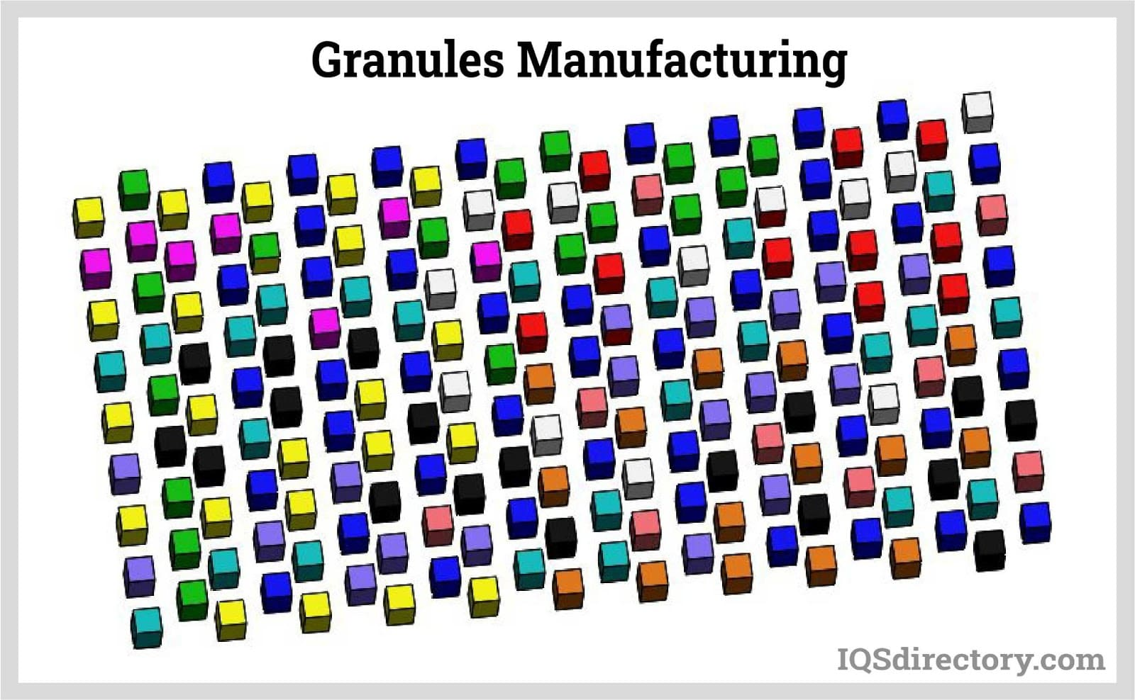 Granules Manufacturing