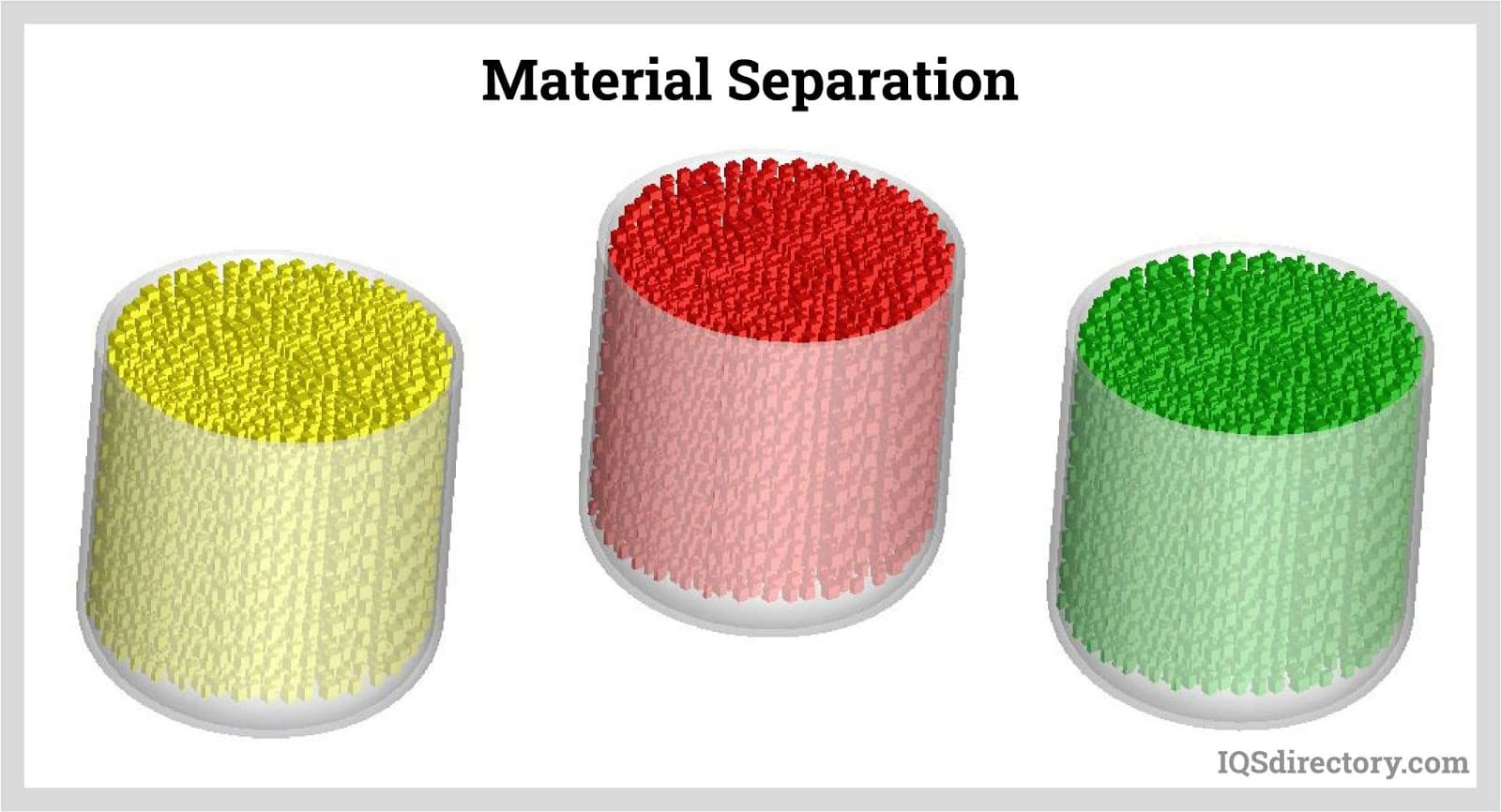 Material Separation