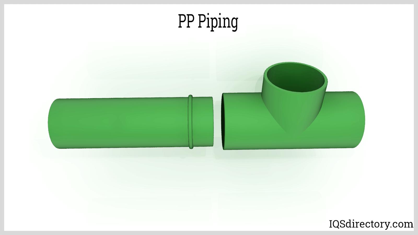 PP Piping
