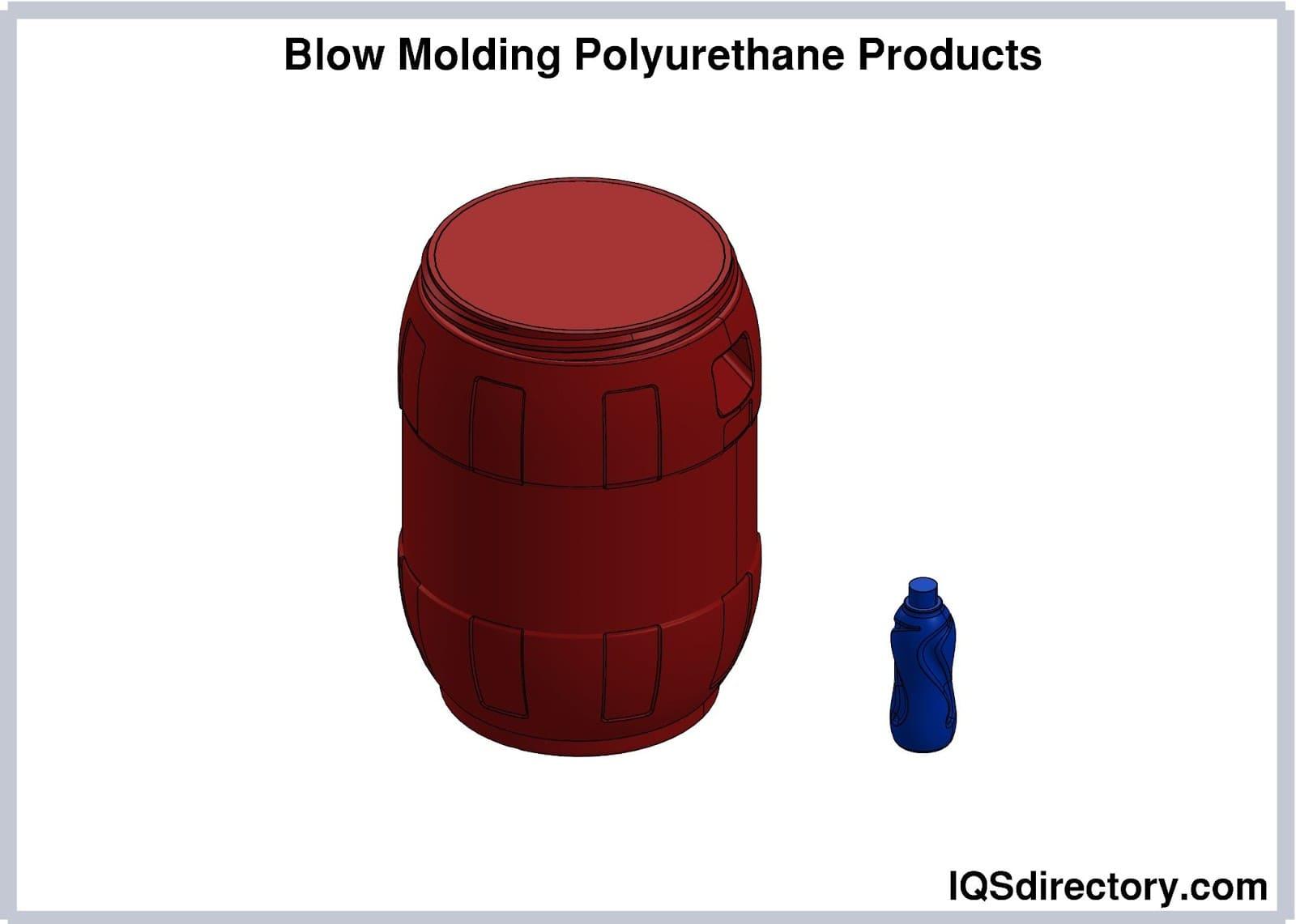 Blow Molding Polyurethane Products